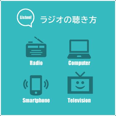 ラジオの聴き方